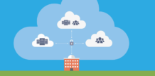 Hybrid Cloud for industrial insurers
