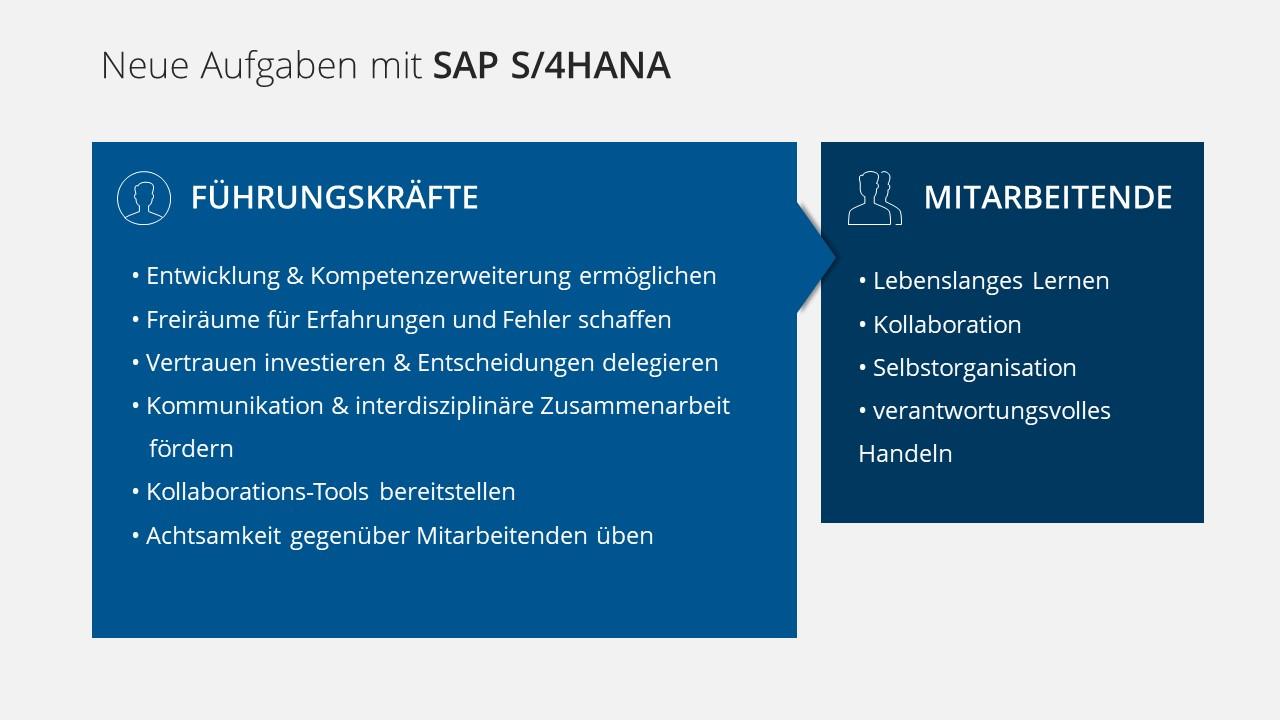 Führung Mitarbeiter Veränderungen durch SAP S/4HANA